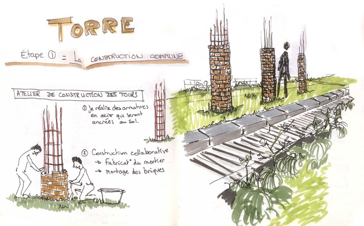 Deuxième étape du  projet «TORRE» de Mathilde  Leveau